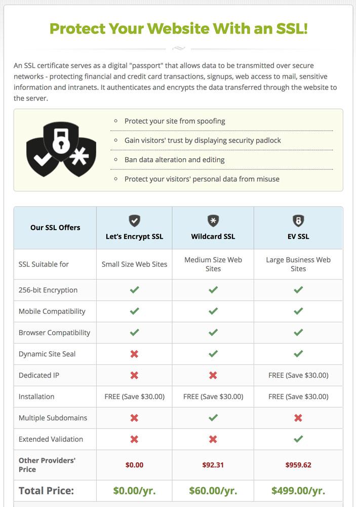 SiteGround SSL Certificates