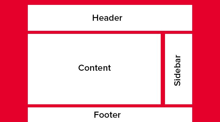 website-layout-sidebars